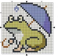 http://chezmiou.free.fr/mioublog/public/2017/atc/.grenouille_s.jpg
